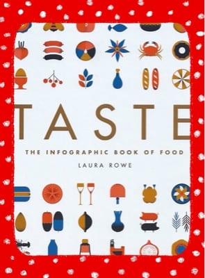 taste christmas book gifts