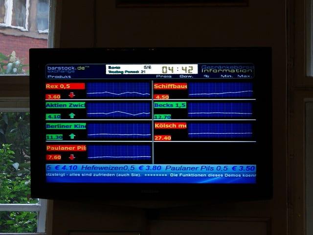 Berliner Republik - stock exchange bar