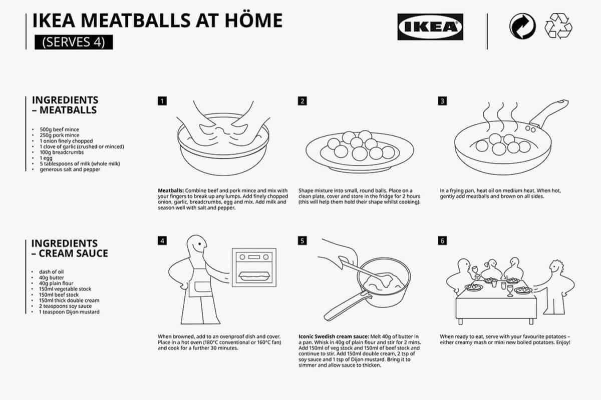 Ikea meatballs flat pack recipe